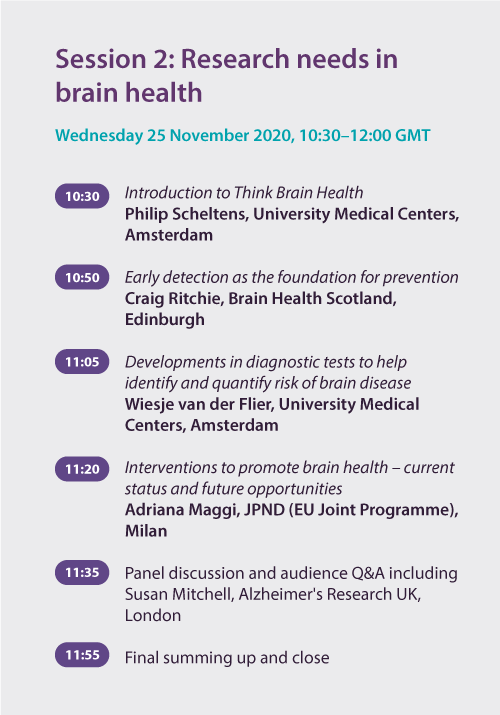 Think-Brain-Health-conference-programme_23Nov2020-2